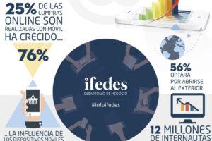 info-ifedes-01-destacada-ifedes