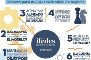 info-ifedes-02-destacada-ifedes