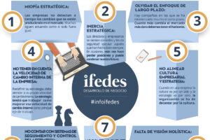 info-ifedes-03-destacada-ifedes