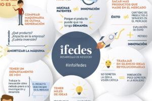 info-ifedes-04-destacada-ifedes