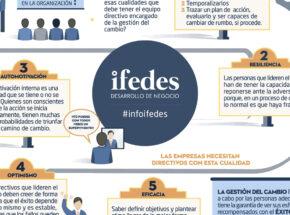 info-ifedes-05-destacada-ifedes