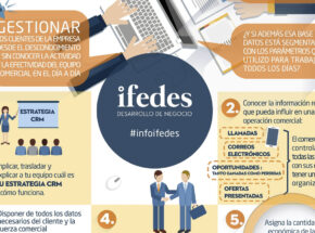 info-ifedes-06-destacada-ifedes