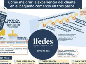 info-ifedes-07-destacada-ifedes