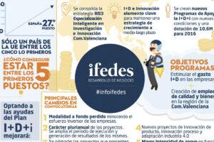 info-ifedes-09-destacada-ifedes
