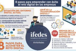 info-ifedes-11-destacada-ifedes