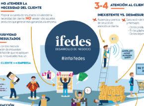 info-ifedes-12-destacada-ifedes