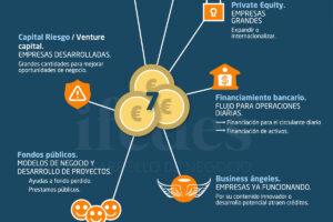 info-ifedes-23-destacada-ifedes