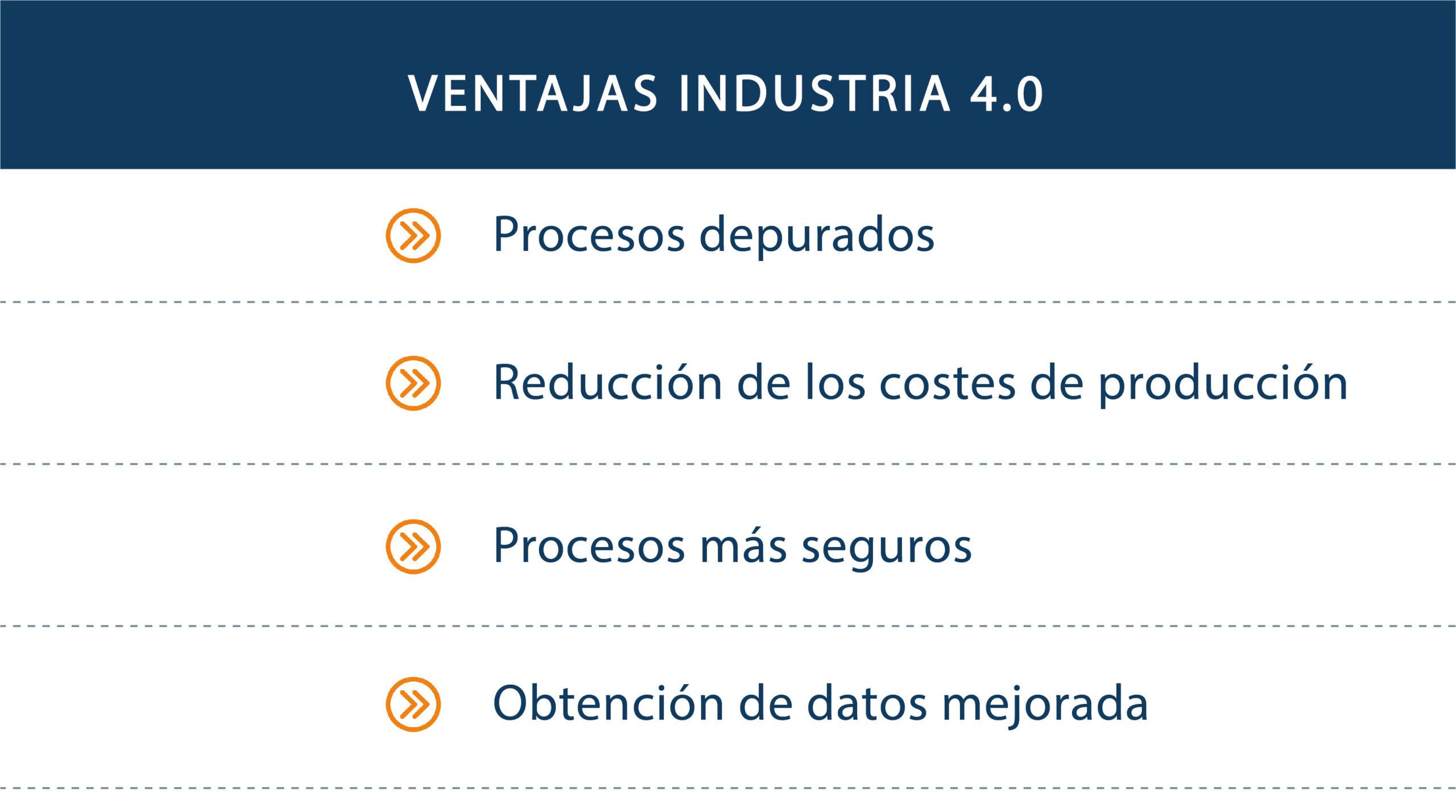 VENTAJAS INDUSTRIA 4.0